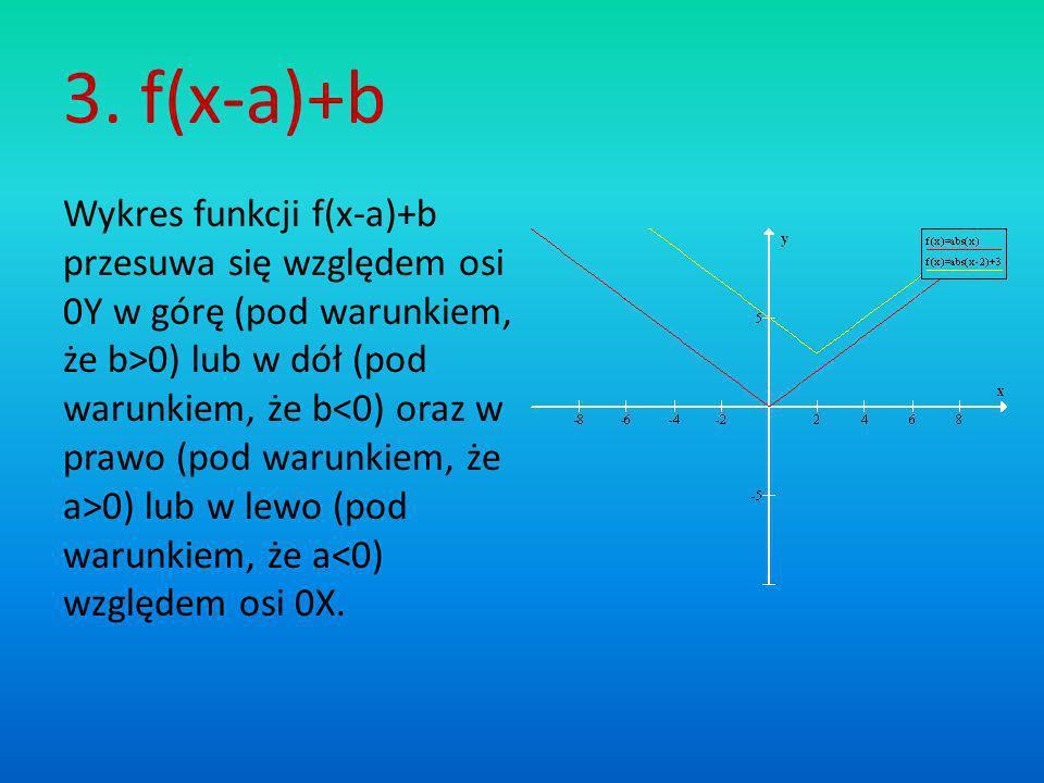 3. f(x-a)+b