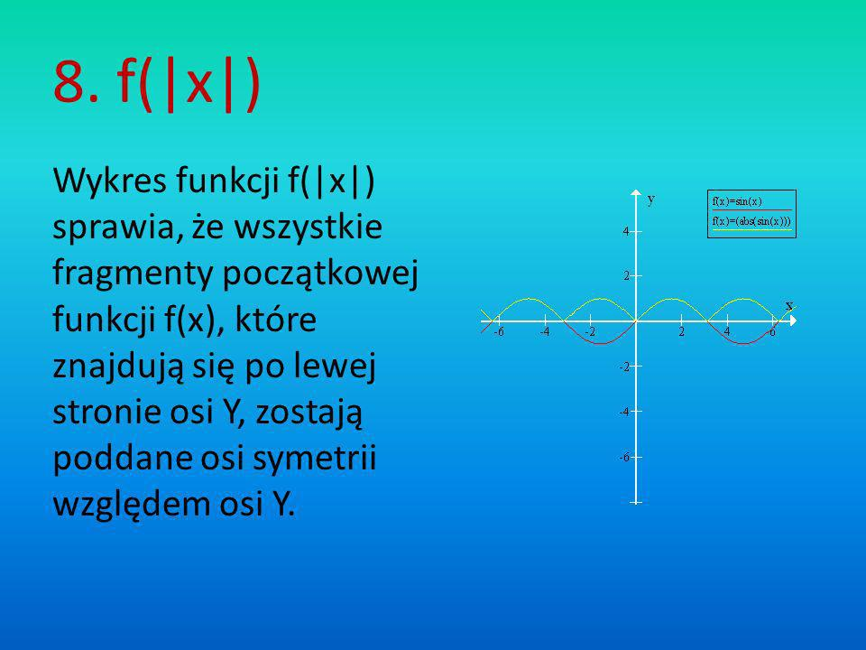 8. f(|x|)