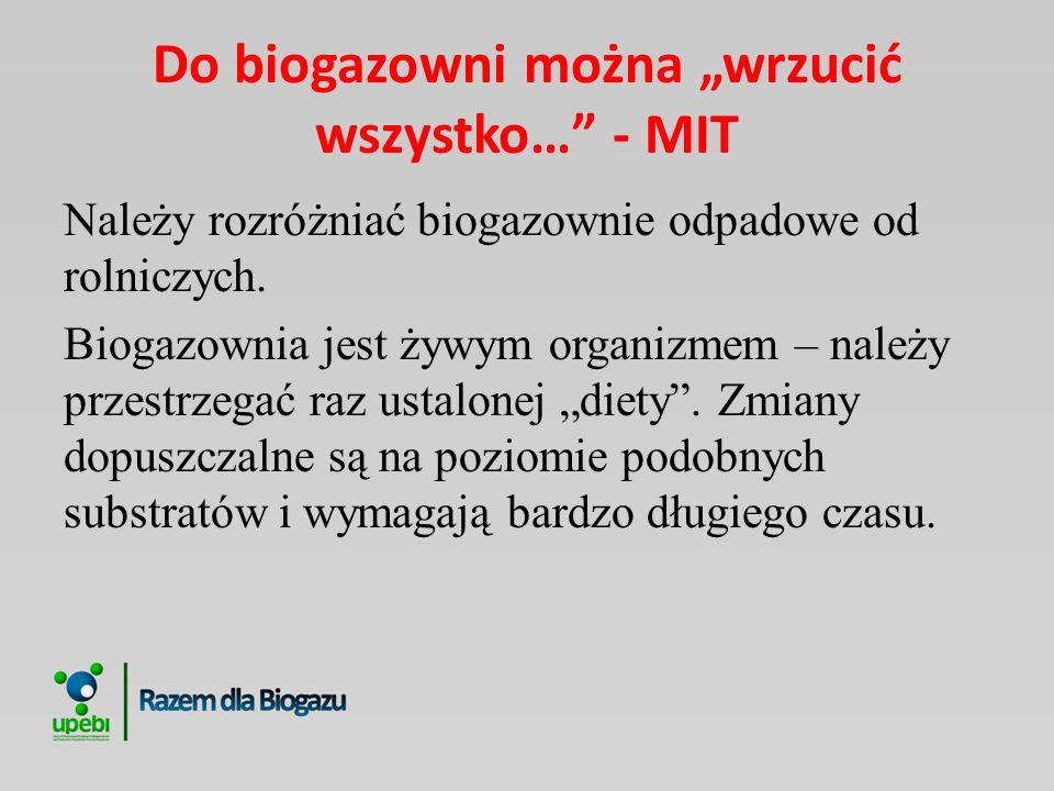 """Do biogazowni można """"wrzucić wszystko… - MIT"""