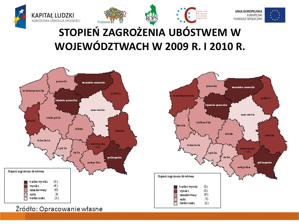 Stopień zagrożenia ubóstwem w województwach w 2009 r. i 2010 r.
