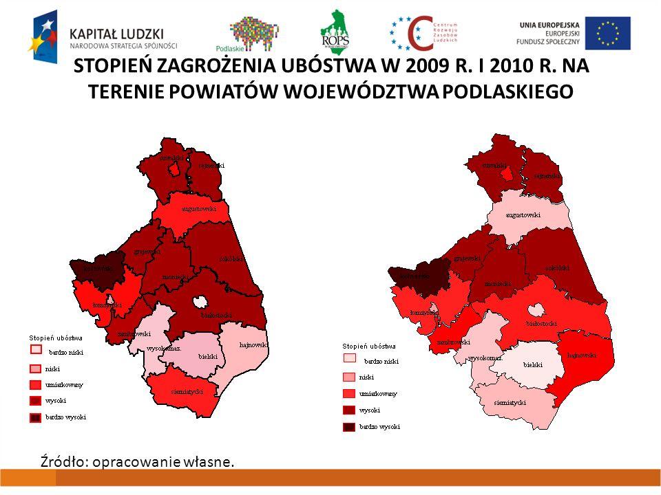 Stopień zagrożenia ubóstwa w 2009 r. i 2010 r