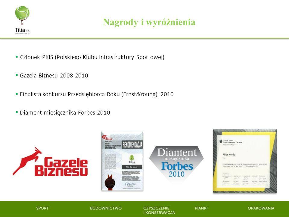Nagrody i wyróżnieniaCzłonek PKIS (Polskiego Klubu Infrastruktury Sportowej) Gazela Biznesu 2008-2010.