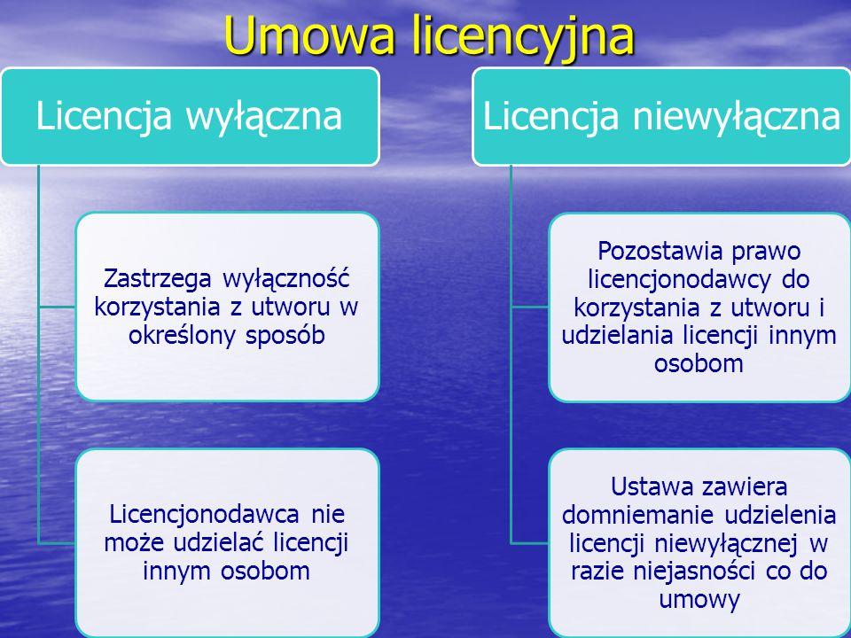 Umowa licencyjna Licencja wyłączna