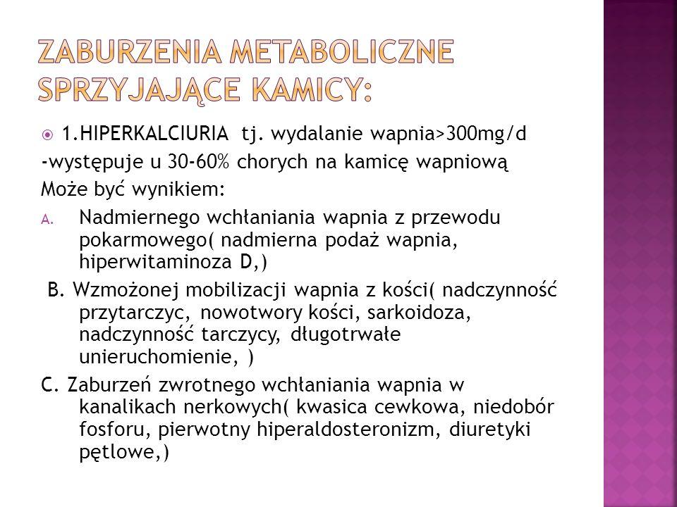 Zaburzenia metaboliczne sprzyjające kamicy: