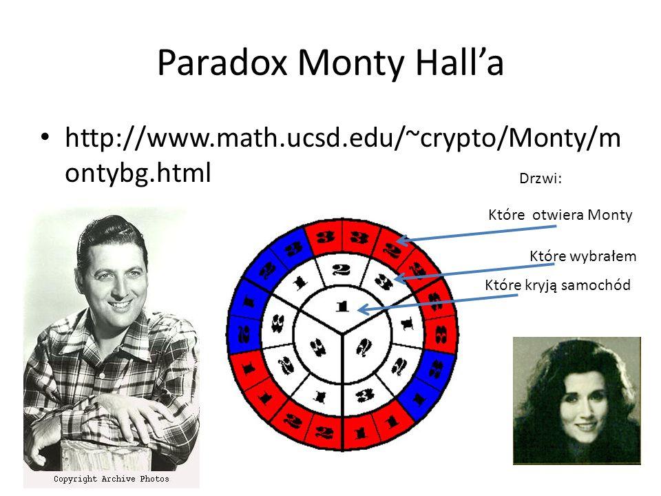 Paradox Monty Hall'a http://www.math.ucsd.edu/~crypto/Monty/montybg.html. Drzwi: Które otwiera Monty.