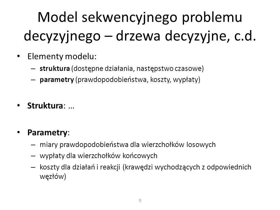 Model sekwencyjnego problemu decyzyjnego – drzewa decyzyjne, c.d.