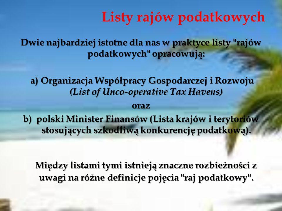 Listy rajów podatkowych