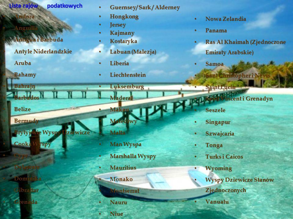 Guernsey/ Sark / Alderney Andora Hongkong Nowa Zelandia Anguilla