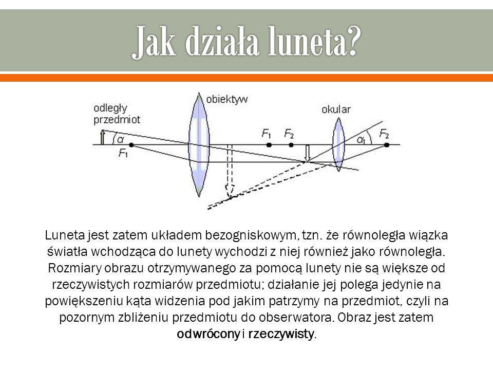 Jak działa luneta