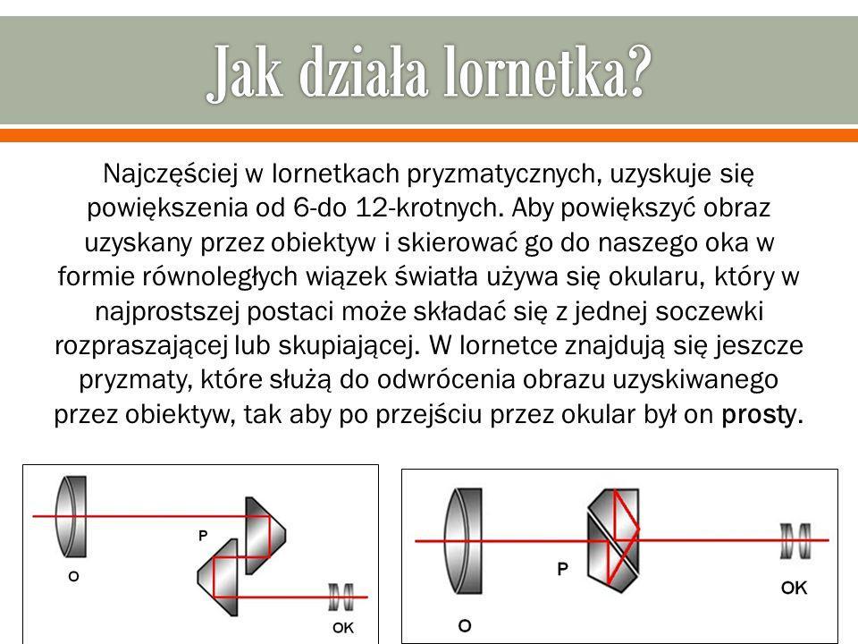 Jak działa lornetka