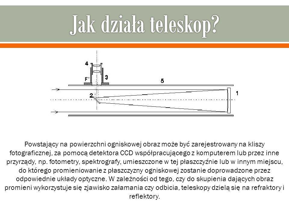 Jak działa teleskop