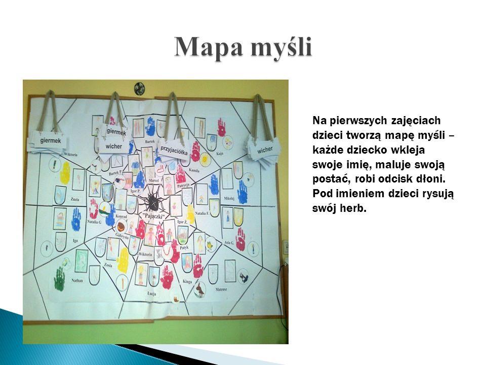Mapa myśli Na pierwszych zajęciach dzieci tworzą mapę myśli – każde dziecko wkleja swoje imię, maluje swoją postać, robi odcisk dłoni.