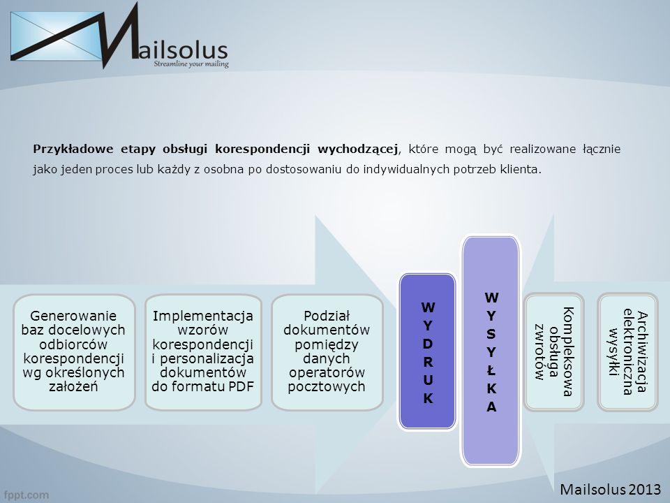 Mailsolus 2013 WYSYŁKA WYDRUK
