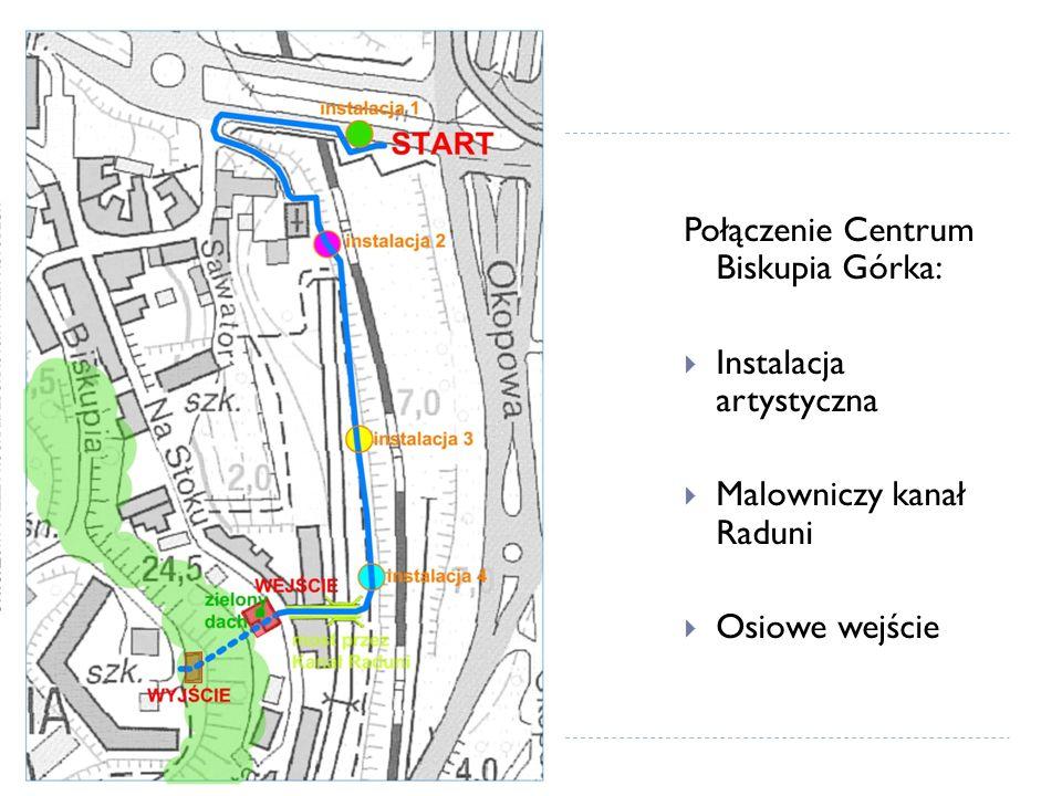 Połączenie Centrum Biskupia Górka: