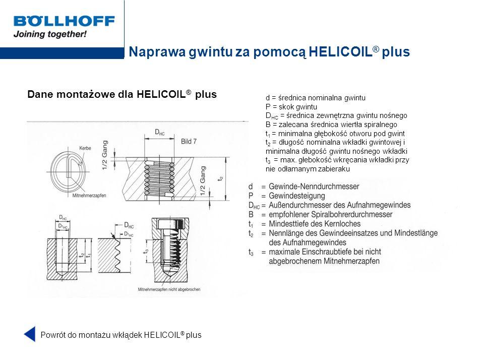 Naprawa gwintu za pomocą HELICOIL® plus