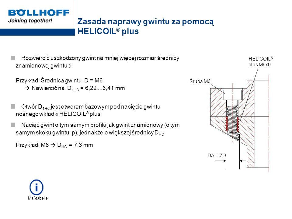 Zasada naprawy gwintu za pomocą HELICOIL® plus