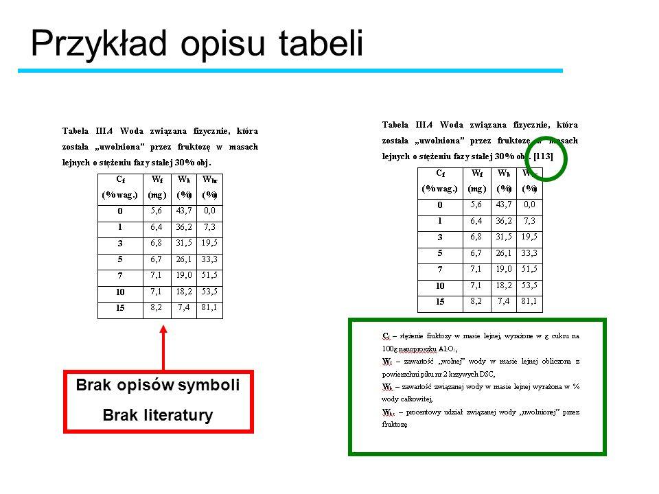 Przykład opisu tabeli Brak opisów symboli Brak literatury