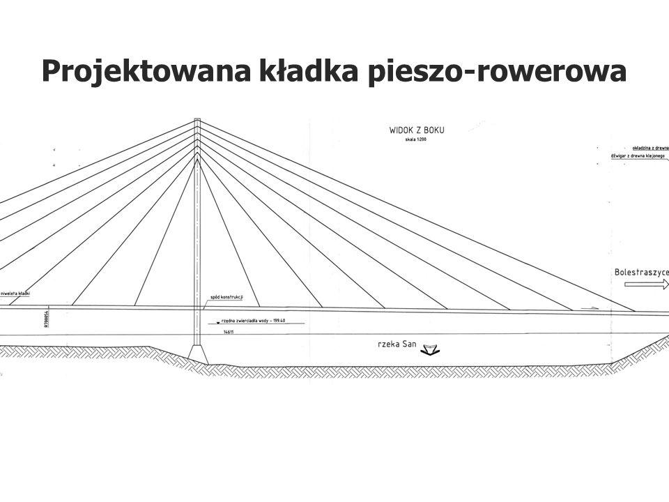 Projektowana kładka pieszo-rowerowa