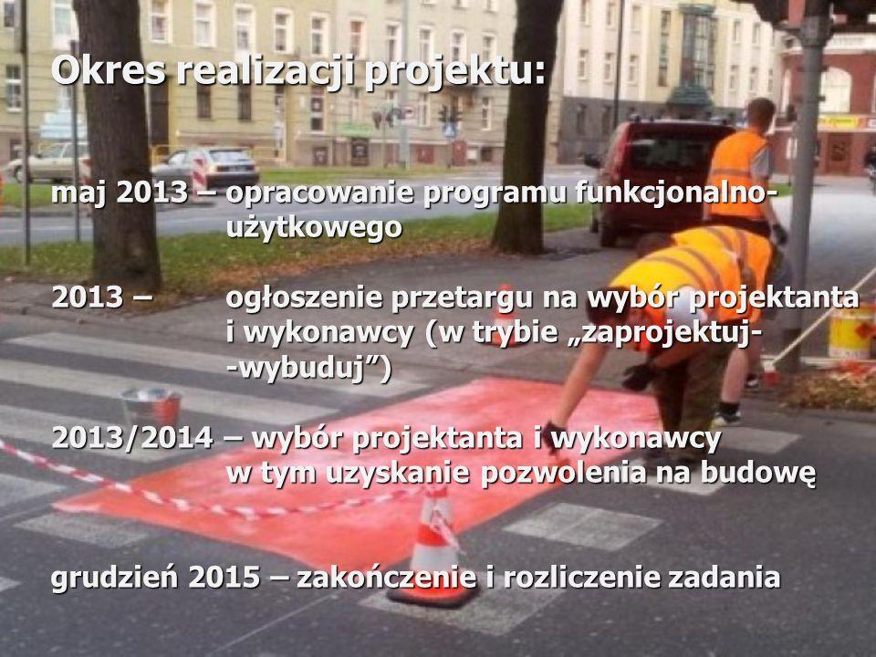 Okres realizacji projektu: maj 2013 –