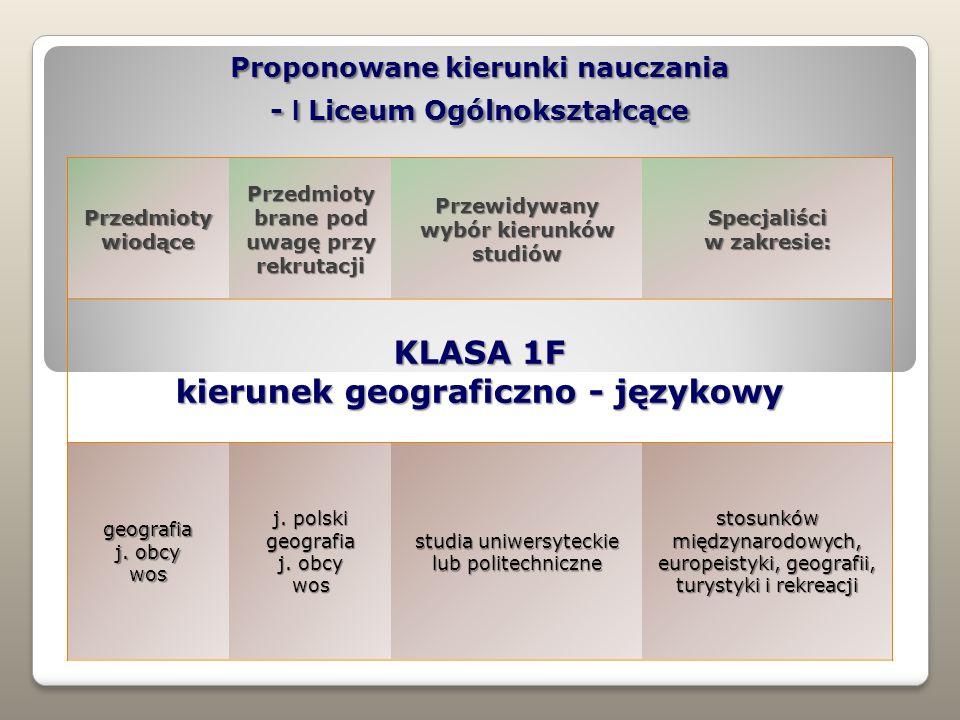 KLASA 1F kierunek geograficzno - językowy