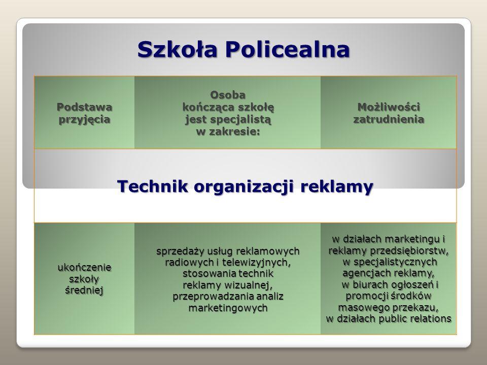 Szkoła Policealna Technik organizacji reklamy Podstawa przyjęcia