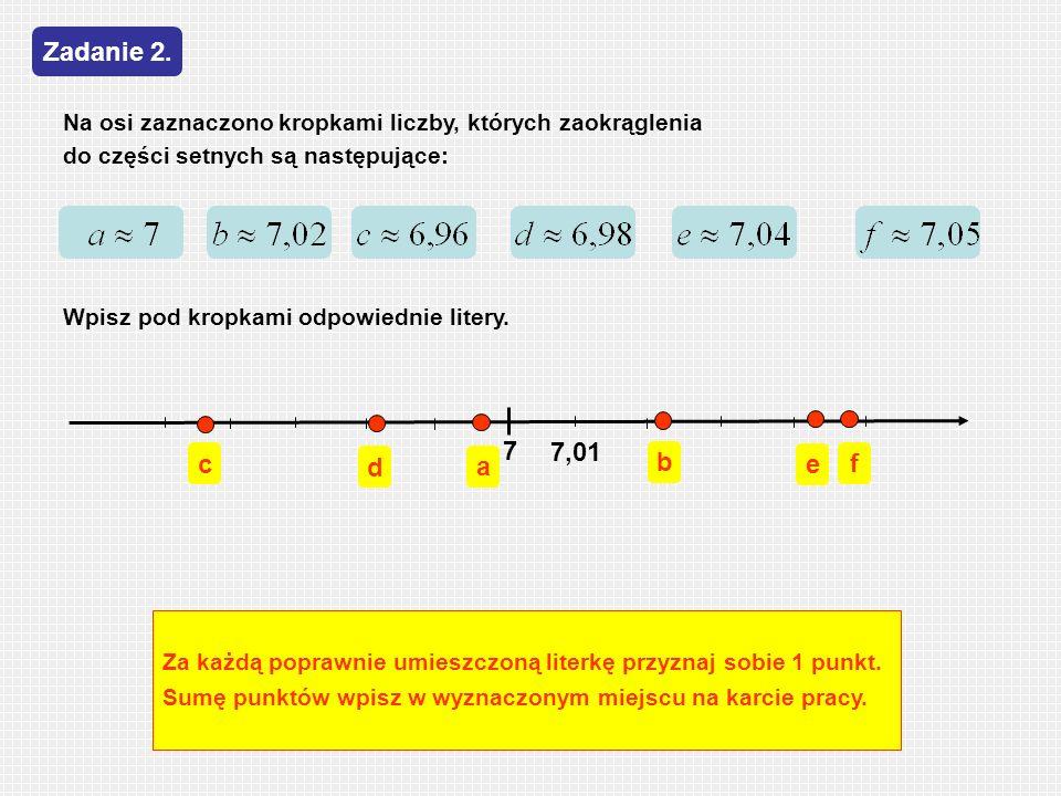 Zadanie 2.Na osi zaznaczono kropkami liczby, których zaokrąglenia. do części setnych są następujące: