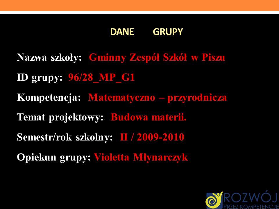 Dane Grupy