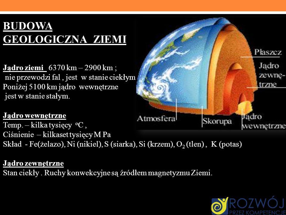 BUDOWA GEOLOGICZNA ZIEMI Jądro ziemi 6370 km – 2900 km ;