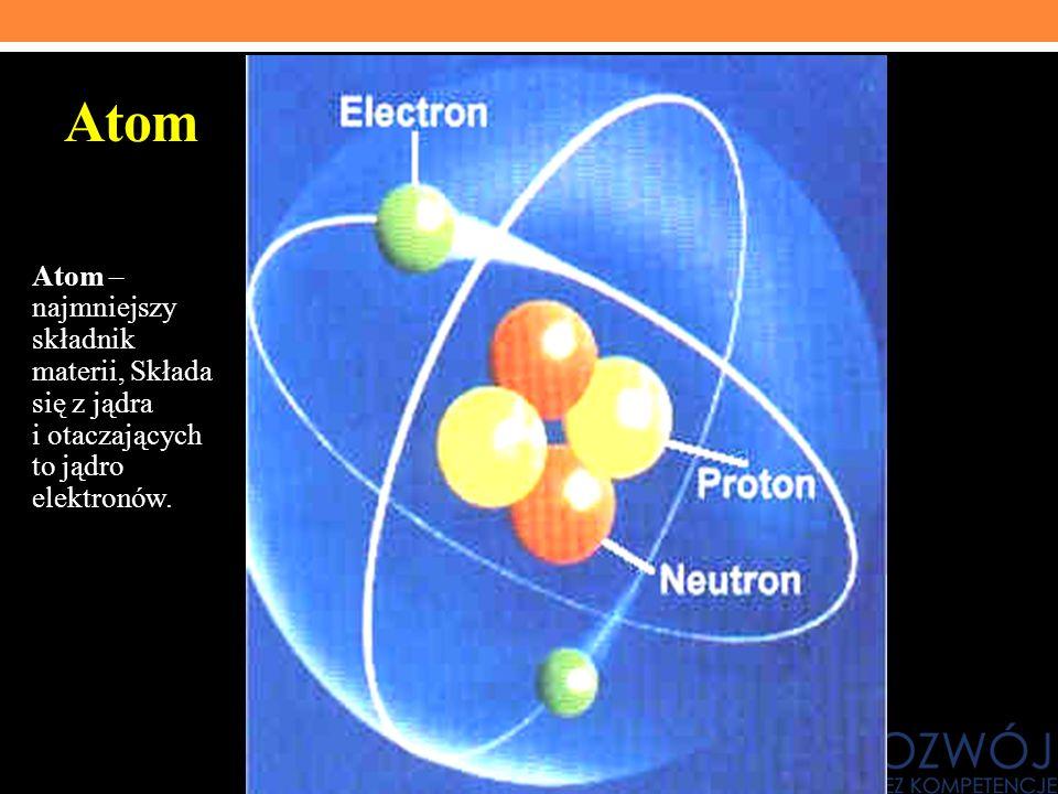 AtomAtom – najmniejszy składnik materii, Składa się z jądra i otaczających to jądro elektronów.