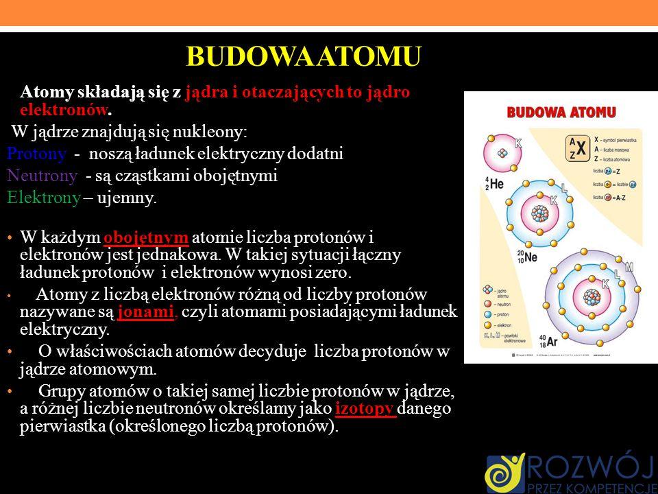 BUDOWA ATOMU W jądrze znajdują się nukleony: