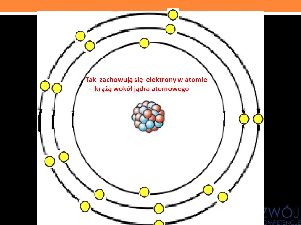 Tak zachowują się elektrony w atomie