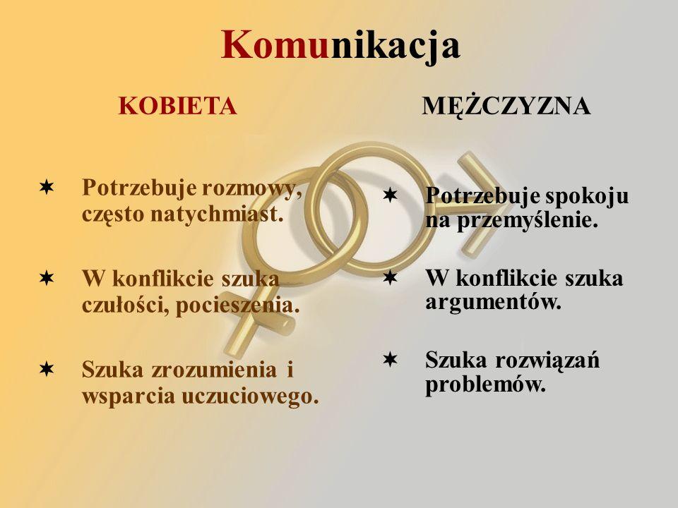 Komunikacja KOBIETA MĘŻCZYZNA Potrzebuje rozmowy, często natychmiast.
