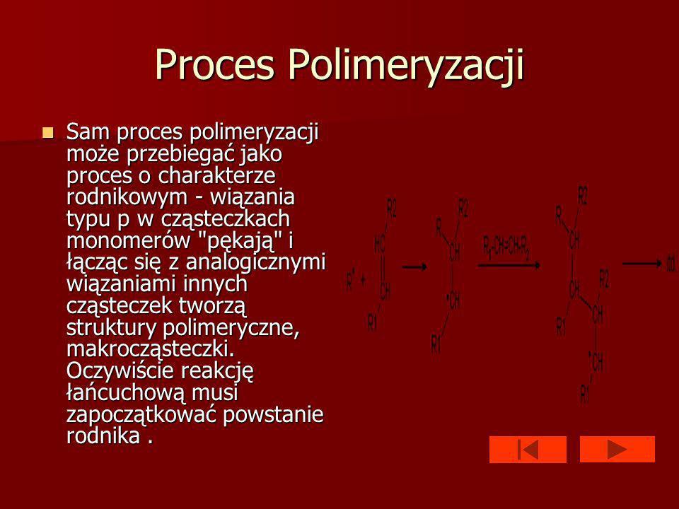 Proces Polimeryzacji