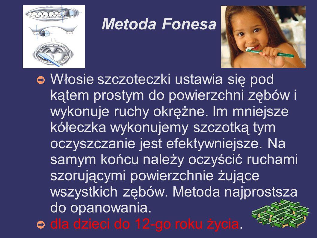 Metoda Fonesa