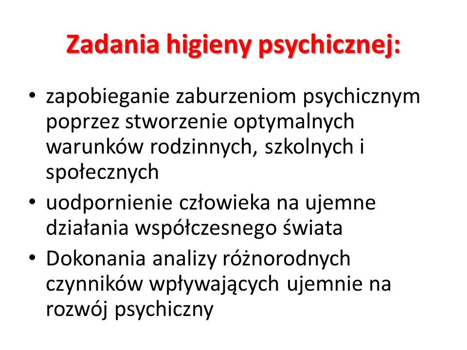 Zadania higieny psychicznej: