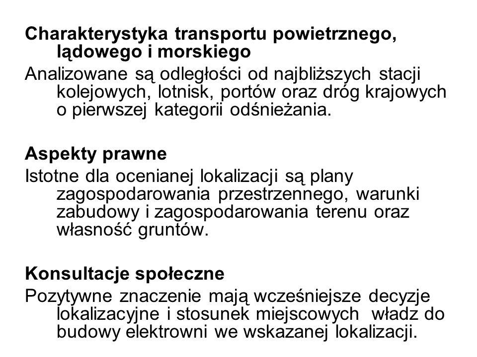 Charakterystyka transportu powietrznego, lądowego i morskiego