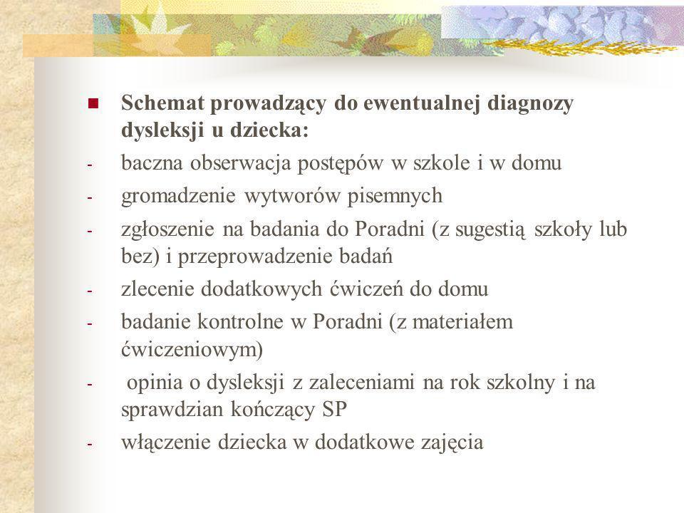 Schemat prowadzący do ewentualnej diagnozy dysleksji u dziecka: