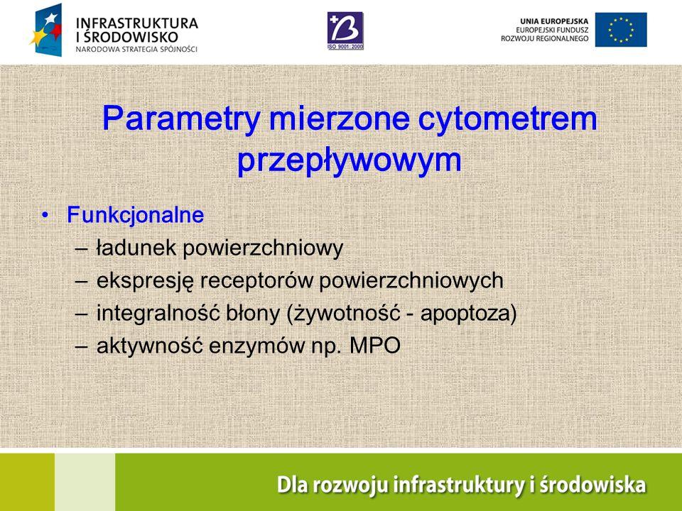 Parametry mierzone cytometrem przepływowym