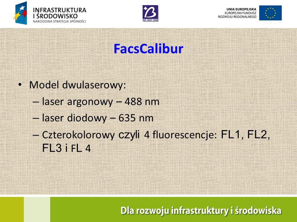 FacsCalibur Model dwulaserowy: laser argonowy – 488 nm