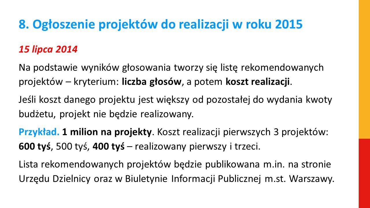 8. Ogłoszenie projektów do realizacji w roku 2015