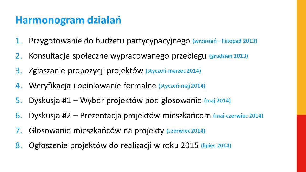 Harmonogram działań Przygotowanie do budżetu partycypacyjnego (wrzesień – listopad 2013)