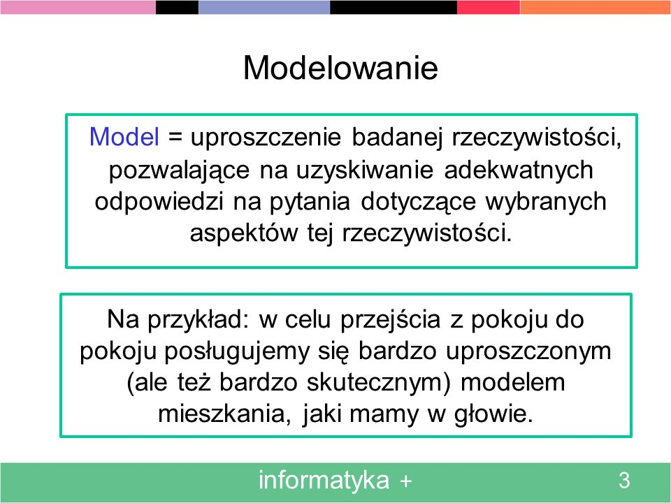 Modelowanie