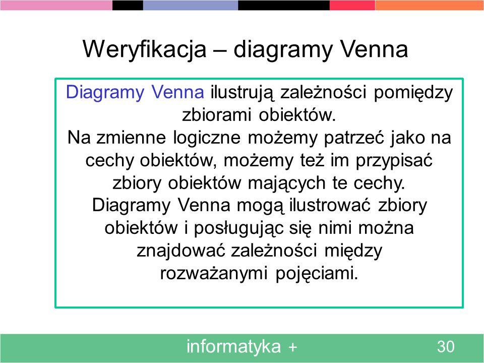 Weryfikacja – diagramy Venna