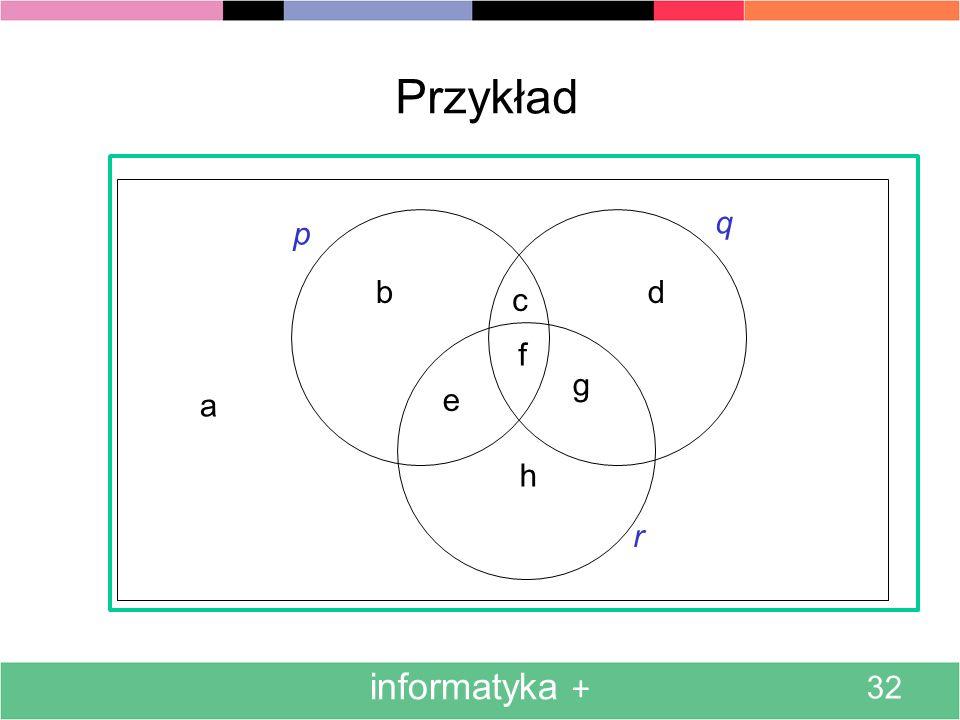 Przykład q p c b d f g e a e h r informatyka + 32