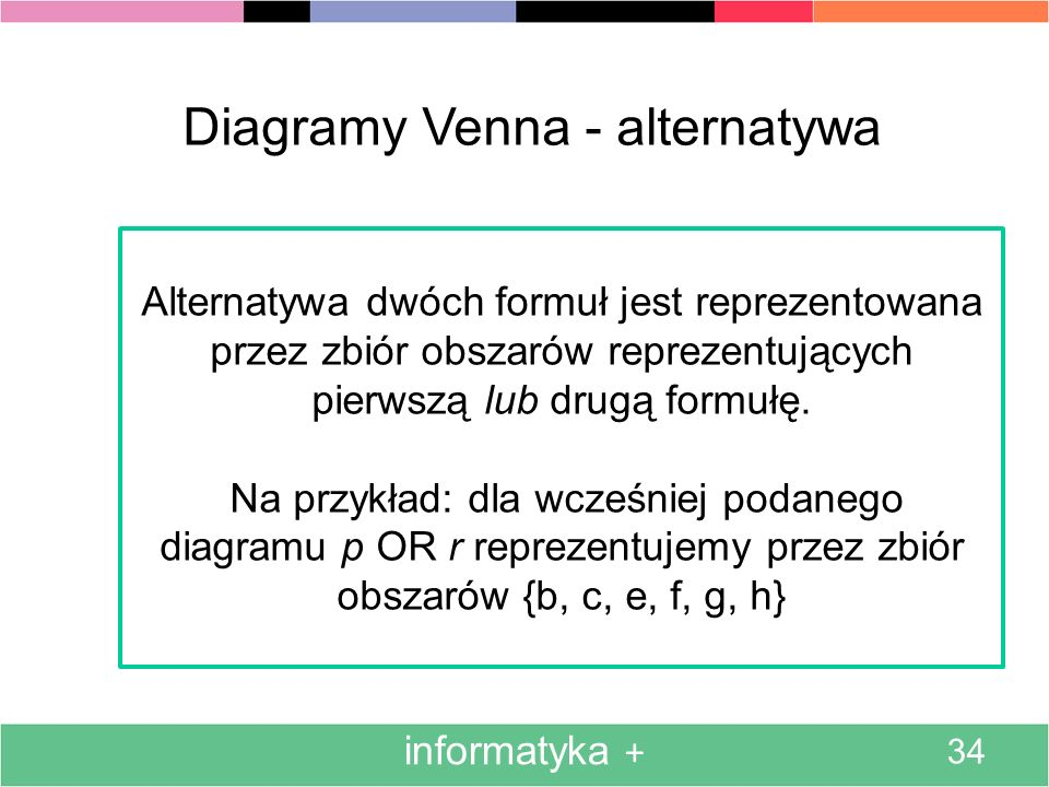 Diagramy Venna - alternatywa