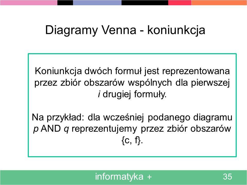 Diagramy Venna - koniunkcja