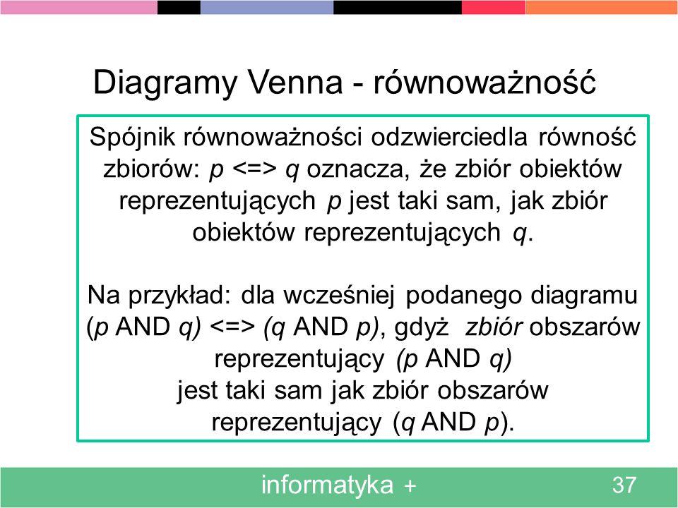 Diagramy Venna - równoważność
