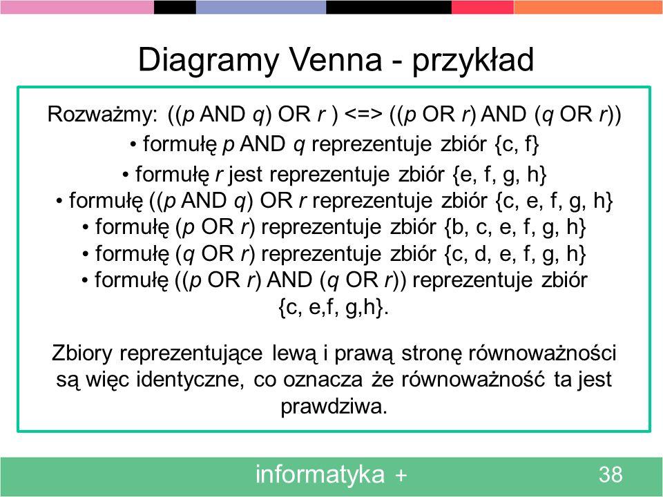 Diagramy Venna - przykład