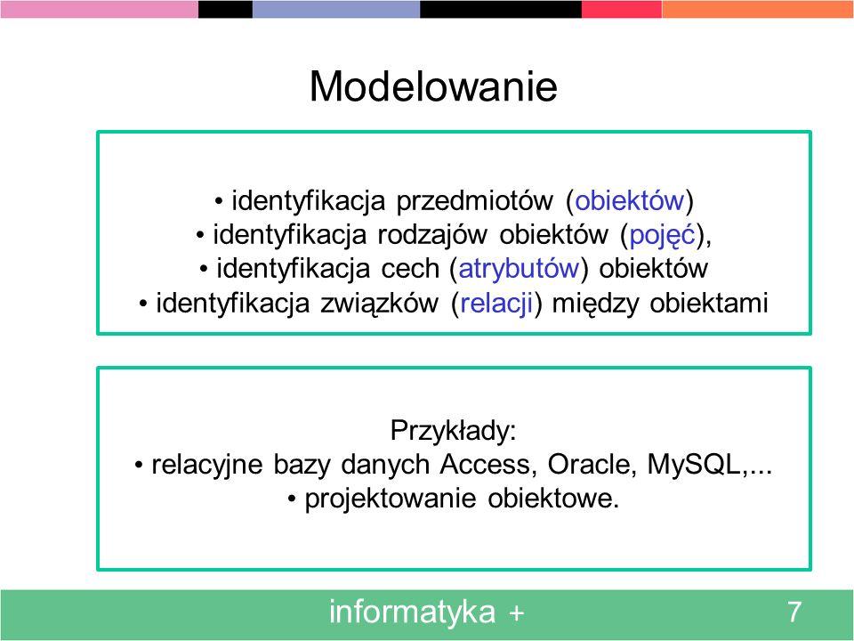 Modelowanie informatyka + identyfikacja przedmiotów (obiektów)