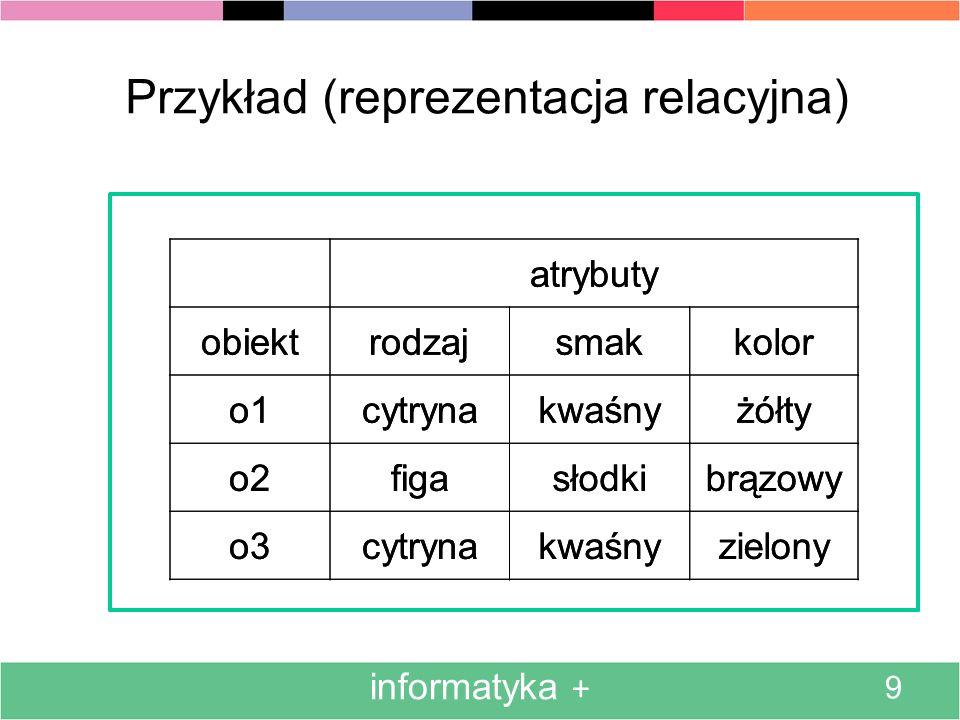 Przykład (reprezentacja relacyjna)